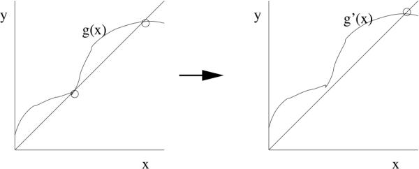 fixedpoint-example-1-copy1