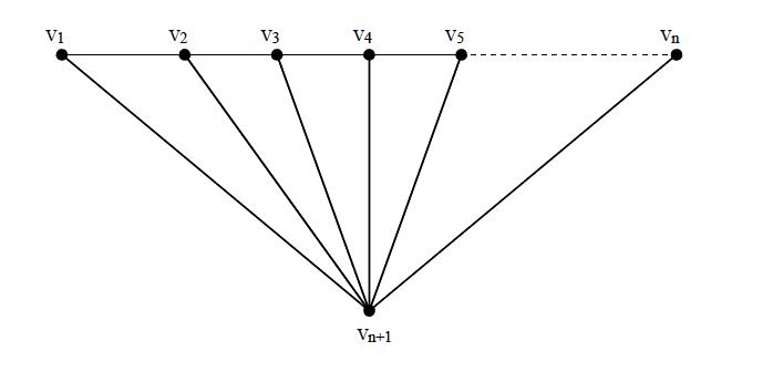 the inverse spanning tree problem