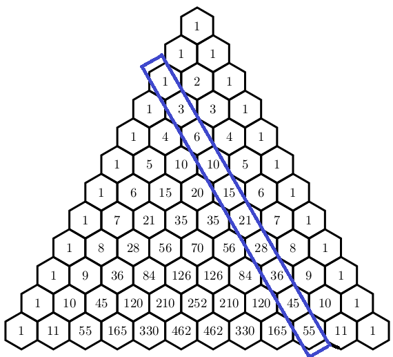 Finding Patterns In Ancient Objects Gödel's Lost Letter And P=NP Magnificent Pascal Triangle Patterns