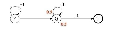 MarkovGraph